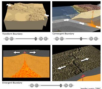 انیمیشن حرکت صفحات زمین و اشکال آن به صورت آنلاین